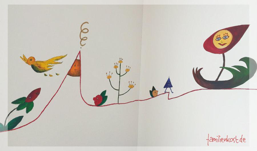 Kinderzimmer Wandgestaltung: Wandbemalung für Kinder